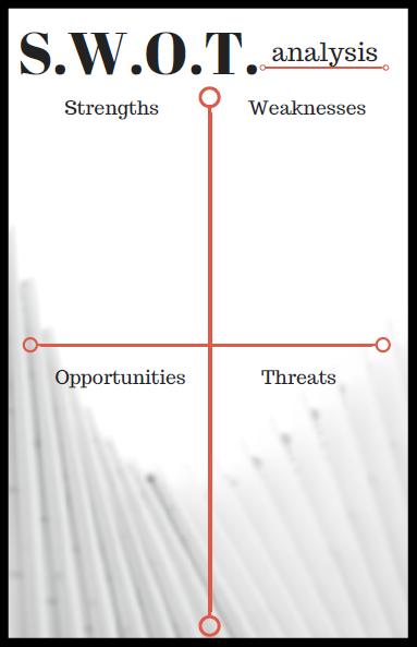 S.W.O.T Analysis PDF - Cogo Capital