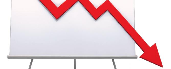 4 Reasons Investors Fail - Cogo Capital