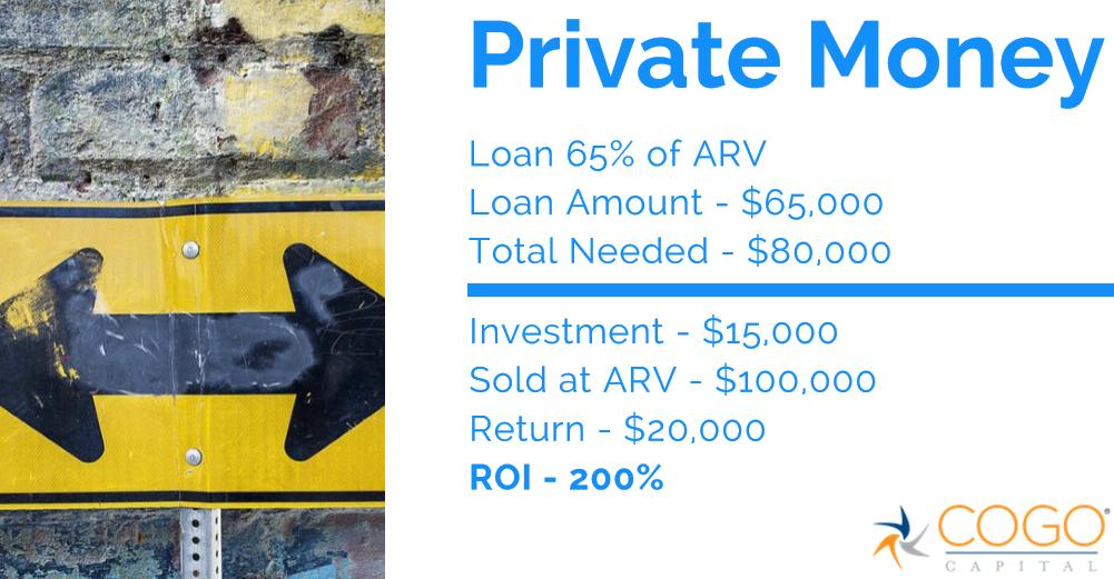 Private Money - Cogo Capital