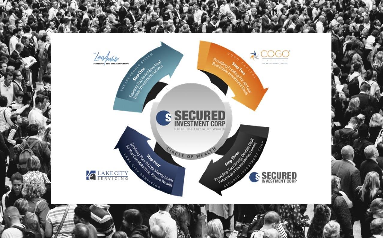 Secured - Cogo Capital