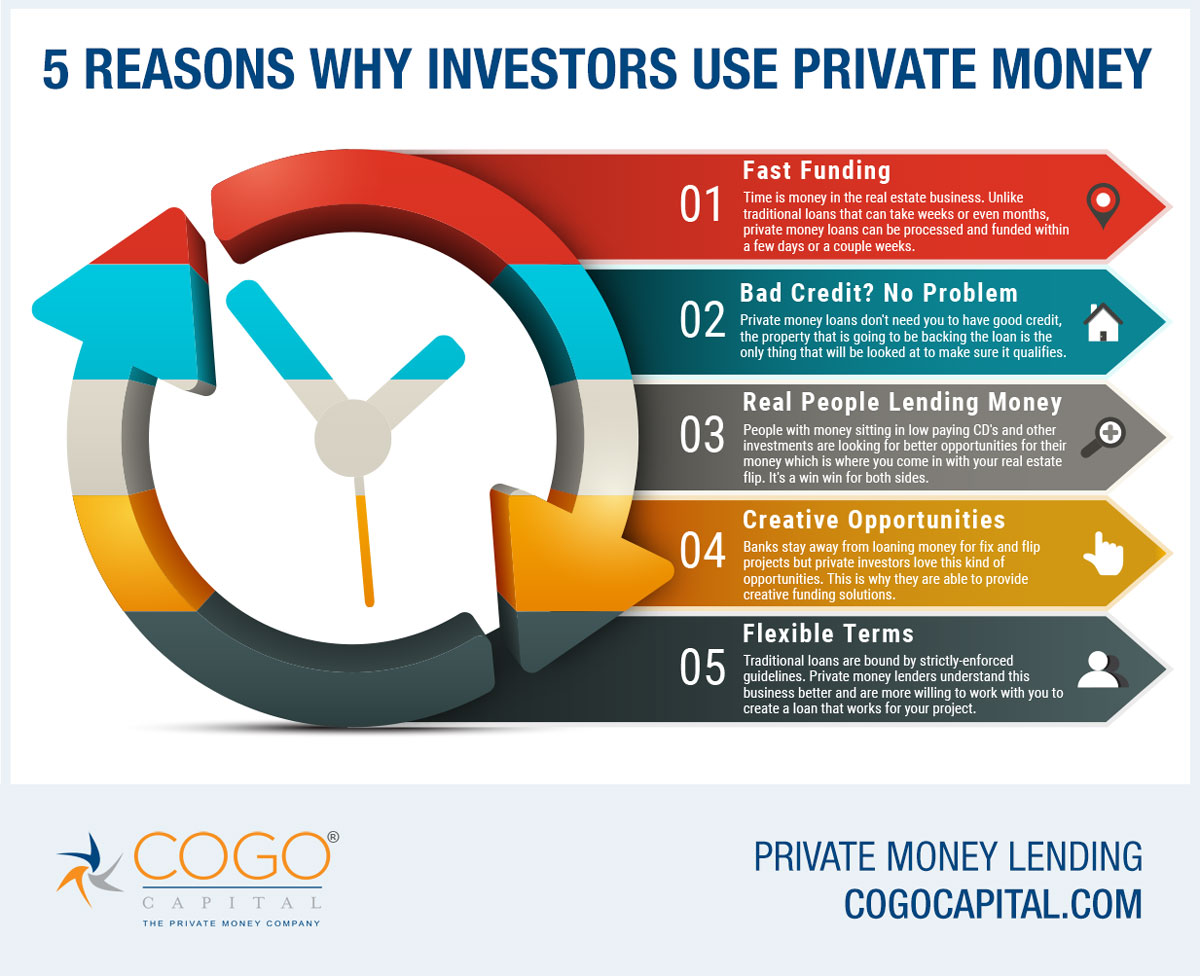 5 Reasons Why Real Estate Investors Use Private Money