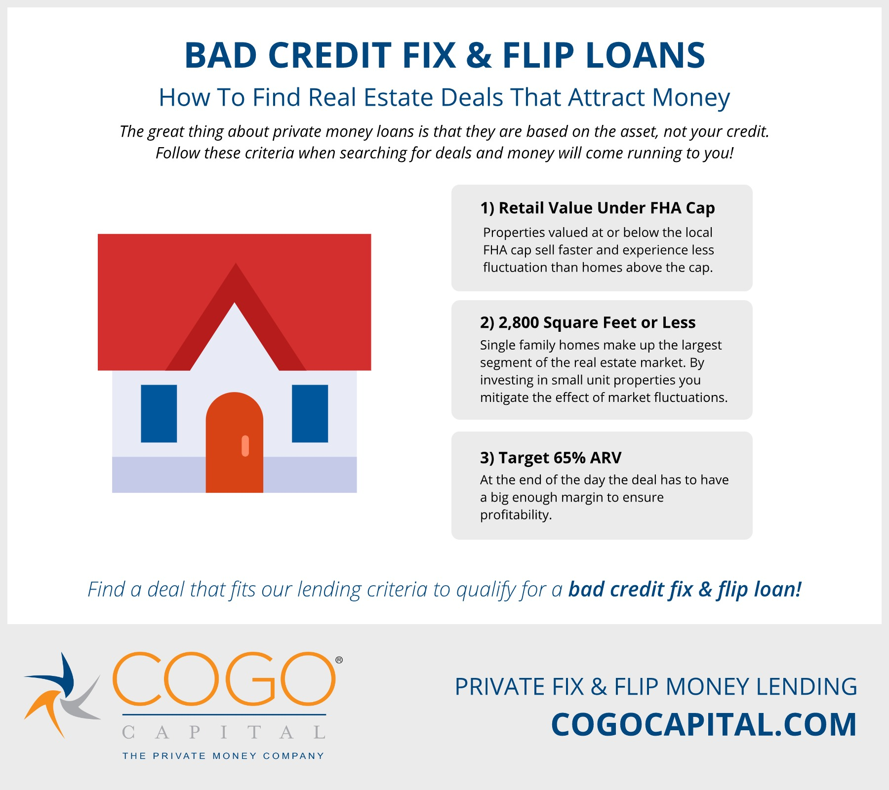 Bad Credit Fix and Flip Loans Infographic